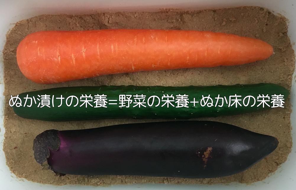ぬか漬けの栄養①